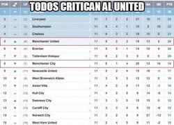 Enlace a Todos critican al United