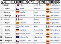 Enlace a ¿Pleno de victorias españolas en Motogp?
