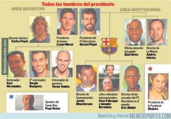 213738 - Así se imagina Piqué al Barça si él fuera presidente