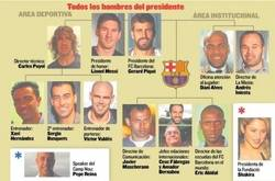 Enlace a Así se imagina Piqué al Barça si él fuera presidente