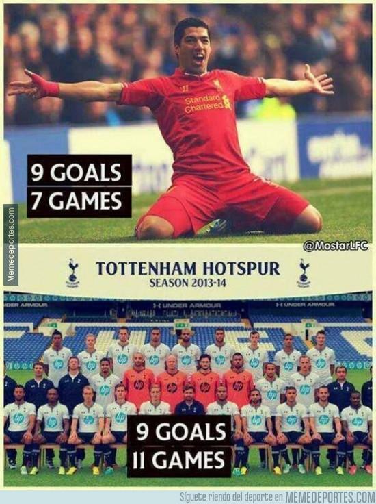 215735 - Suárez vs Tottenham, Premier League 2013-2014