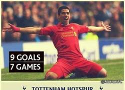 Enlace a Suárez vs Tottenham, Premier League 2013-2014