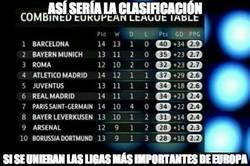 Enlace a ¿Una liga europea? Así sería la clasificación si uniéramos las tablas las más importantes