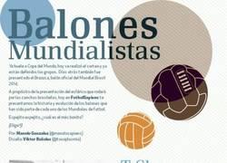 Enlace a La historia de los balones mundialistas