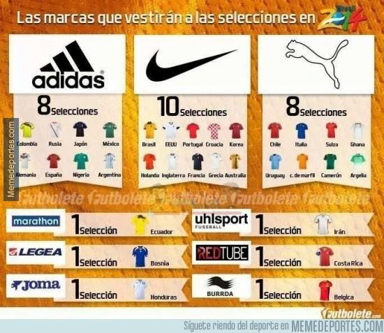 222861 - Las marcas de las selecciones de los mundiales