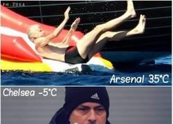 Enlace a La temperatura en la Premier League