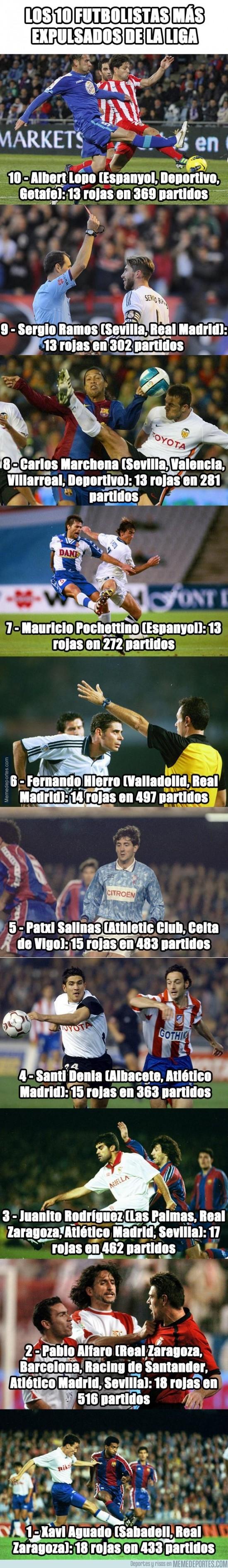 229905 - Los 10 futbolistas más expulsados de La Liga