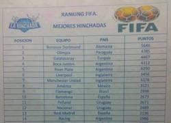Enlace a Las mejores aficiones del mudo segun la FIFA