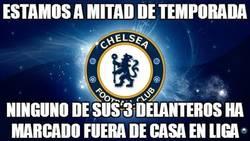 Enlace a Simplemente, Chelsea FC