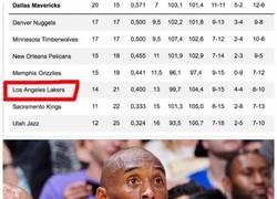 Enlace a Los Ángeles Lakers en la actualidad