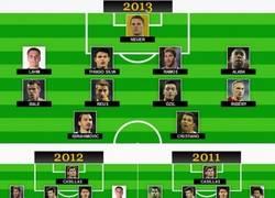 Enlace a Evolución del 11 ideal de la UEFA desde 2001