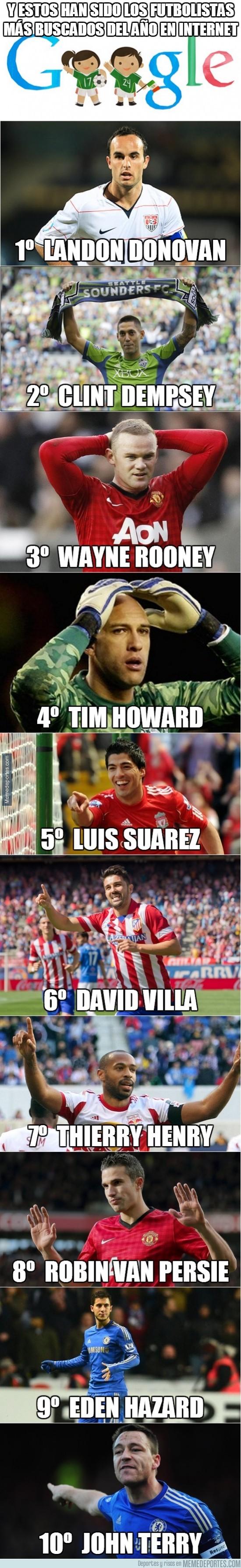 251048 - Y estos han sido los futbolistas más buscados del año en Internet ¿alguna sorpresa?