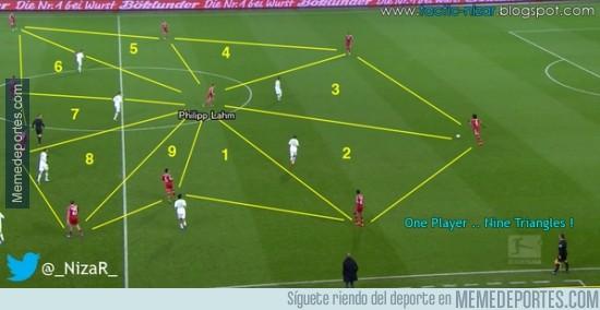 255297 - El esquema de Guardiola en el Bayern con su epicentro en Lahm