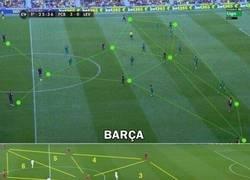 Enlace a La filosofía de Guardiola con los equipos que dirige