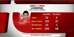 Enlace a El Liverpool con y sin Suárez, ¡para flipar!