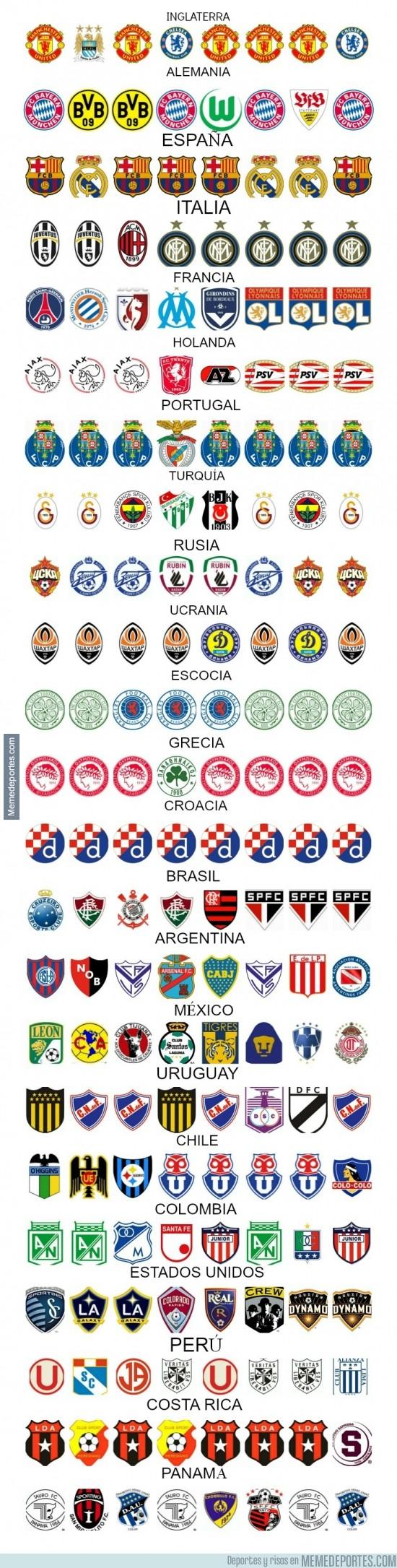 257696 - Últimos ocho campeones de varias ligas de Europa y América