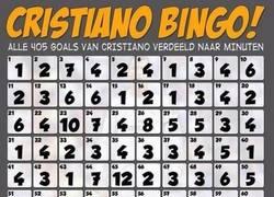 Enlace a Los goles de Cristiano y los minutos en los que los marca.