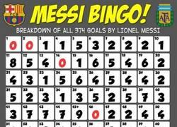 Enlace a Todos los minutos en los que ha marcado Messi