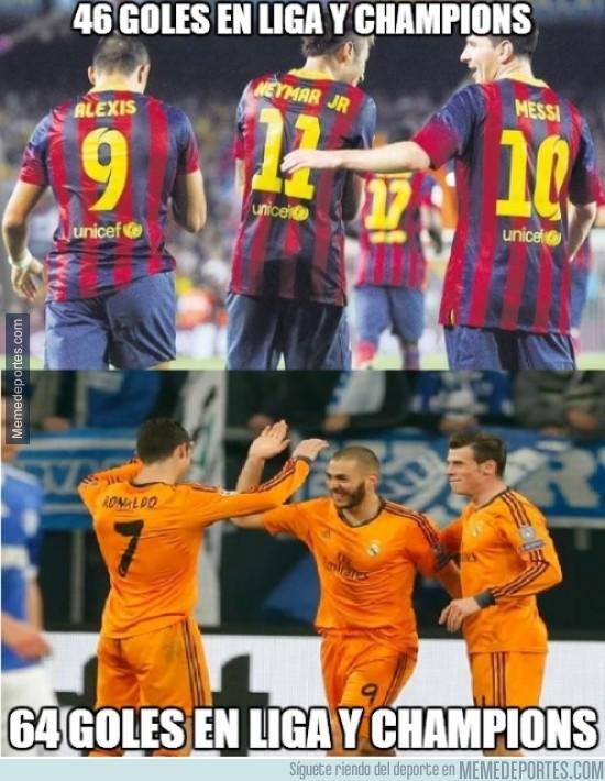 274403 - Tridente Barça vs Tridente Real Madrid