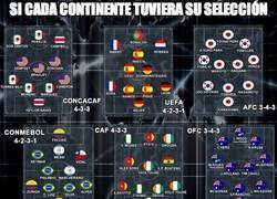 Enlace a Si cada continente tuviera su selección