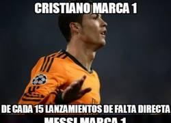 Enlace a Diferencias entre Messi y Cristiano lanzando faltas por @MisterChip