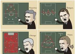 Enlace a Tácticas de los entrenadores de la Premier League