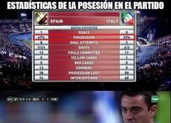 Enlace a Xavi no está contento con las estadísticas del partido