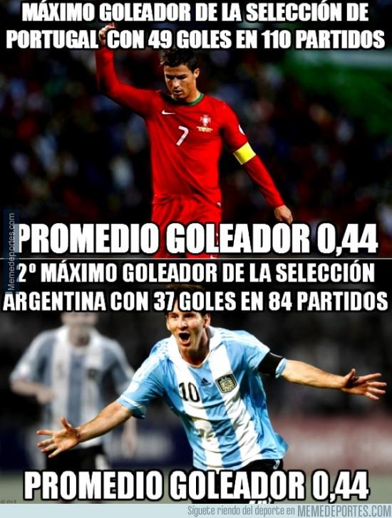 278363 - Messi vs Cristiano. Se acabó la discusión. Mismo promedio