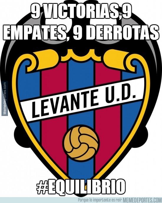 280176 - Levante, 9 victorias,9 empates, 9 derrotas
