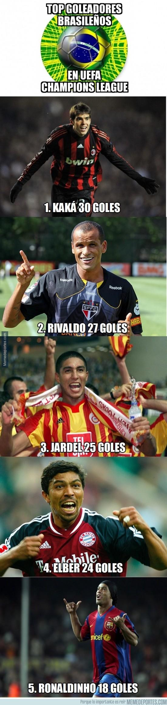 281235 - Top 5 goleadores brasileños en Champions League