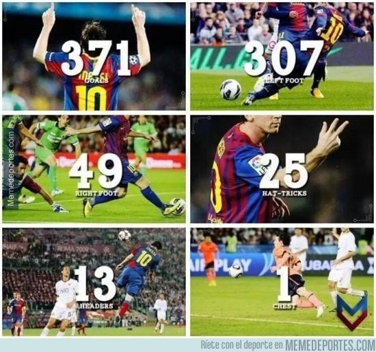 284124 - Los 371 goles de Messi