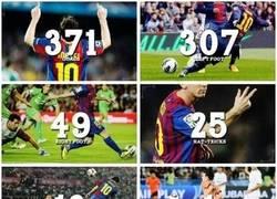 Enlace a Los 371 goles de Messi