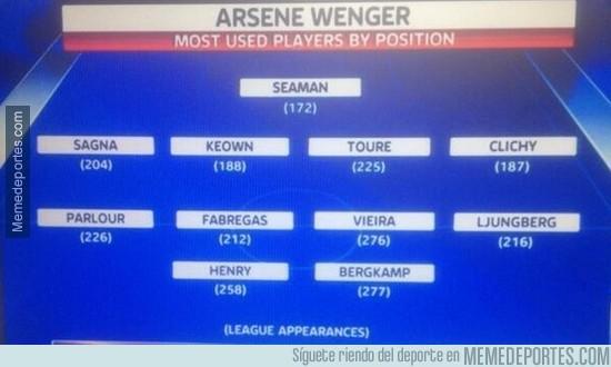 286156 - Los jugadores más usados en cada posición por Wenger (en Liga) en sus 999 partidos con el Arsenal