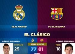 Enlace a A unas pocas horas del Real Madrid-Barcelona, así llegan al encuentro