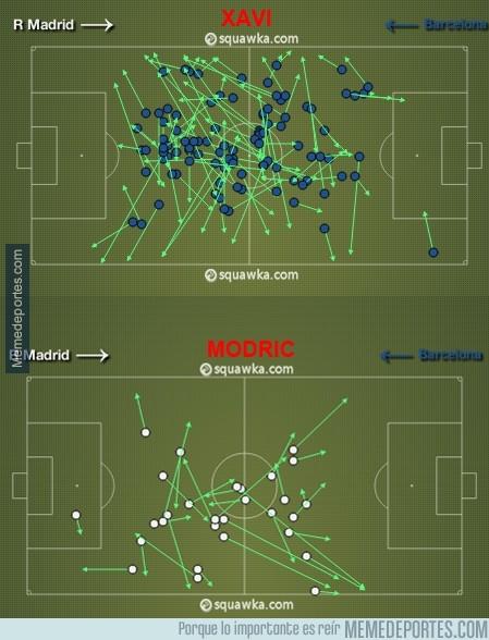 287918 - Pases de Xavi vs pases de Modric. ¿Estuvo aquí la clave de la victoria culé?