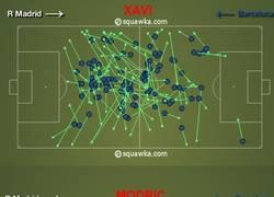 Enlace a Pases de Xavi vs pases de Modric. ¿Estuvo aquí la clave de la victoria culé?