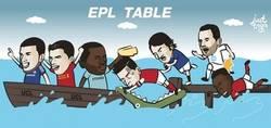 Enlace a Empieza la carrera en la EPL por el cuarto puesto