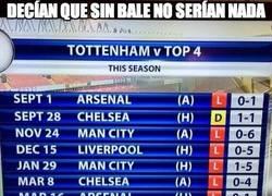 Enlace a Decían que sin Bale no serían nada