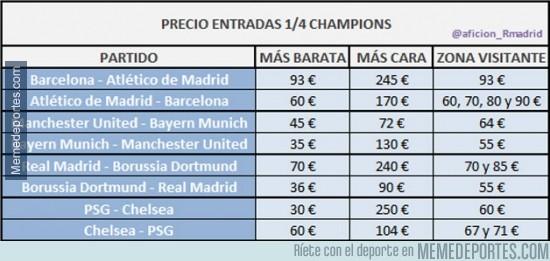 291575 - Precios de los cuartos de Champions,lamentable