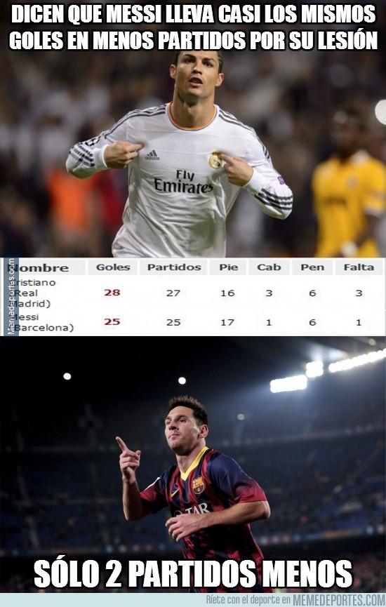 293988 - Dicen que Messi lleva casi los mismos goles en menos partidos por su lesión