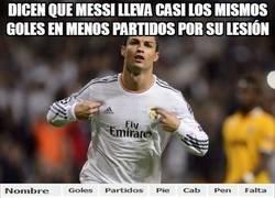 Enlace a Dicen que Messi lleva casi los mismos goles en menos partidos por su lesión