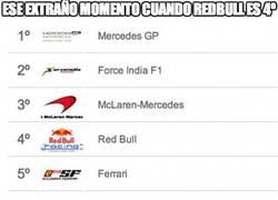 Enlace a Algo está cambiando en la F1 este año