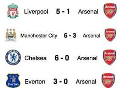Enlace a Viendo esto, ¿Cuántos le caerán al Arsenal este finde?