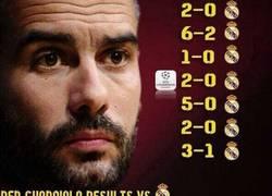 Enlace a Los números de Pep frente al Real Madrid dan miedo