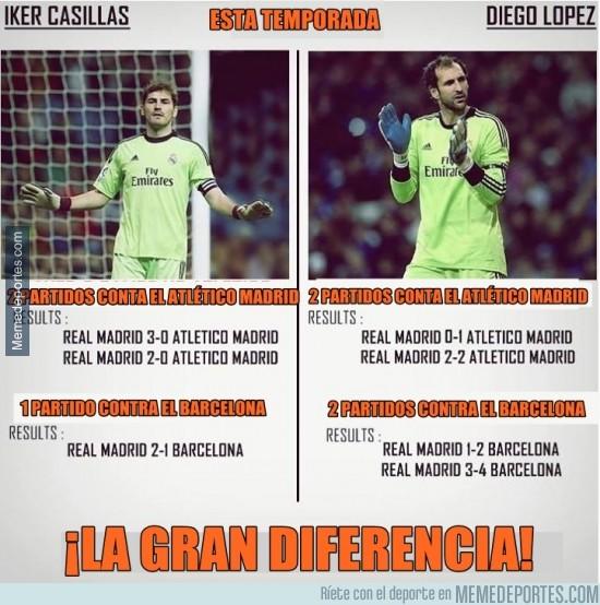301651 - La gran diferencia entre Iker Casillas vs Diego López