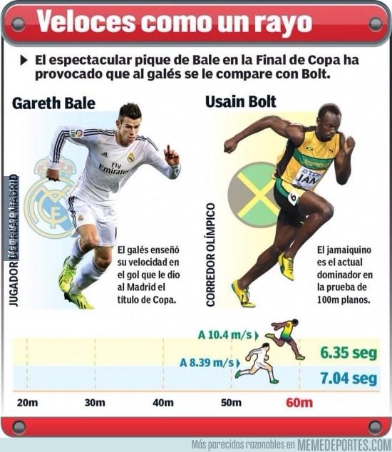 301717 - Comparación entre Bale y Bolt