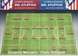 Enlace a Éste ha sido el efecto Cholo en el Atlético de Madrid. Alucinante
