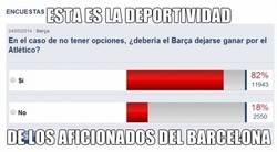 Enlace a La deportividad Culé se refleja en esta encuesta