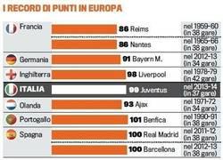 Enlace a La Juventus a un partido de hacer historia en Europa