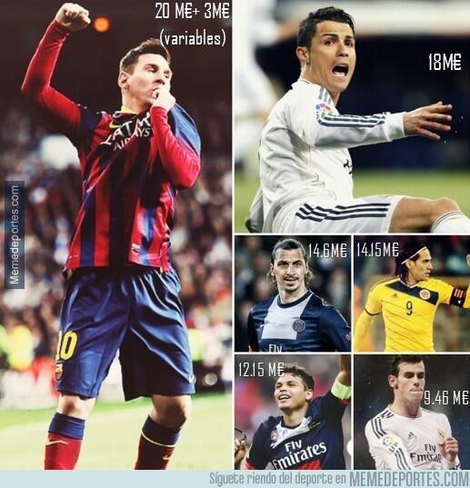 319048 - Así quedan los jugadores mejores pagados tras la renovación de Messi